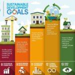 Illustration WGBC Buildingindustry 9 of UNs 17 Sustainable goals