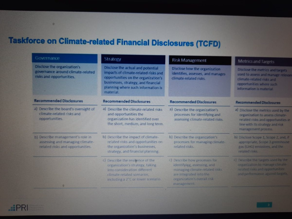 TFCD presentasjon